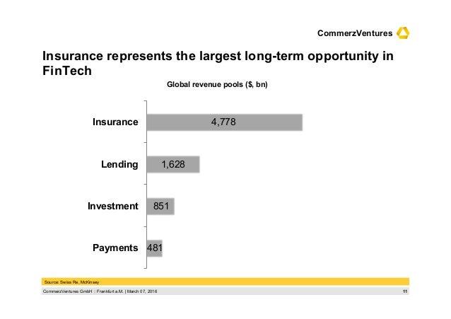 11CommerzVentures GmbH  Frankfurt a.M.   March 07, 2016 CommerzVentures Insurance represents the largest long-term opport...