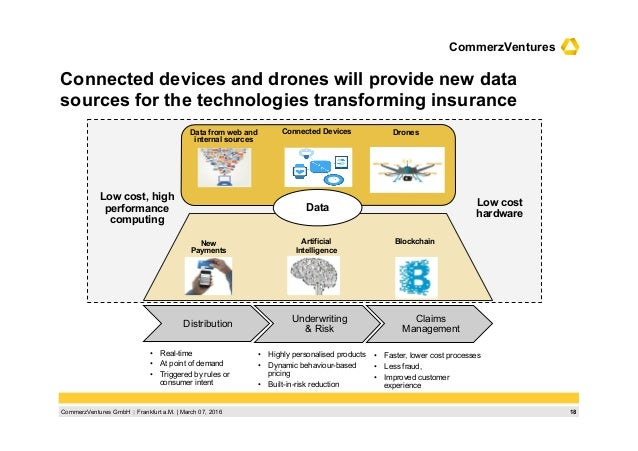 18CommerzVentures GmbH  Frankfurt a.M.   March 07, 2016 CommerzVentures DronesConnected DevicesData from web and internal...