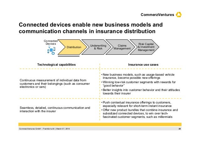 24CommerzVentures GmbH  Frankfurt a.M.   March 07, 2016 CommerzVentures Connected devices enable new business models and ...