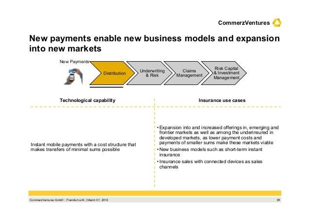 31CommerzVentures GmbH  Frankfurt a.M.   March 07, 2016 CommerzVentures Instant mobile payments with a cost structure tha...