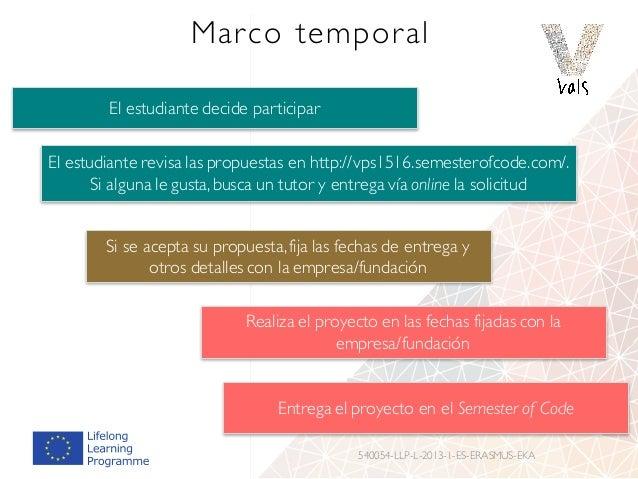 Marco temporal 540054-LLP-L-2013-1-ES-ERASMUS-EKA El estudiante decide participar El estudiante revisa las propuestas en h...
