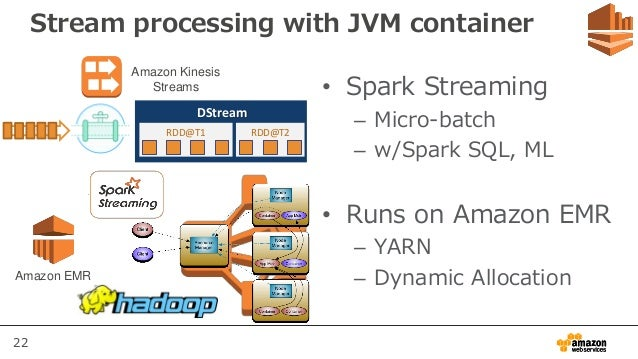 22 Stream processing with JVM container • Spark Streaming – Micro-batch – w/Spark SQL, ML • Runs on Amazon EMR – YARN – Dy...