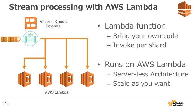 23 Stream processing with AWS Lambda • Lambda function – Bring your own code – Invoke per shard • Runs on AWS Lambda – Ser...