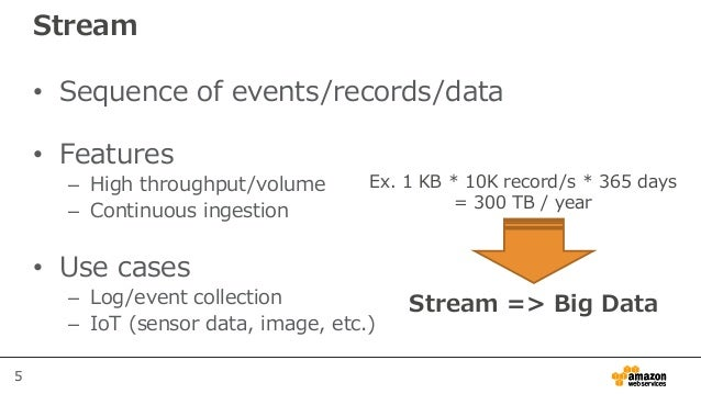 5 Stream • Sequence of events/records/data • Features – High throughput/volume – Continuous ingestion • Use cases – Log/ev...