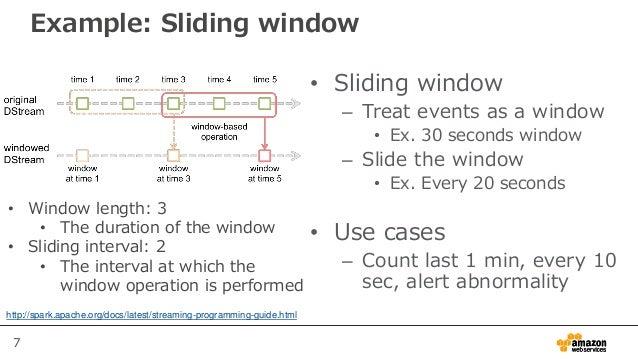 7 Example: Sliding window • Sliding window – Treat events as a window • Ex. 30 seconds window – Slide the window • Ex. Eve...
