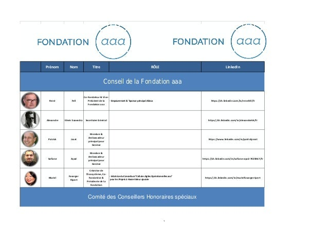Prénom Nom Titre RÔLE LinkedIn René Fell Co-Fondateur & Vice- Président de la Fondation aaa - Empowerment & 'Sponsor princ...