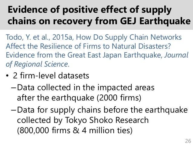 Japan Earthquake Essay