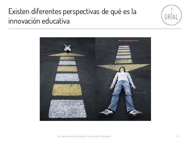 Existen diferentes perspectivas de qué es la innovación educativa Un mapa sobre las tendencias en Innovación Educativa 12 ...