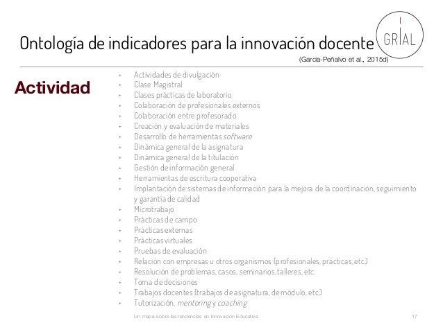 Ontología de indicadores para la innovación docente Un mapa sobre las tendencias en Innovación Educativa 17 Actividad (Gar...