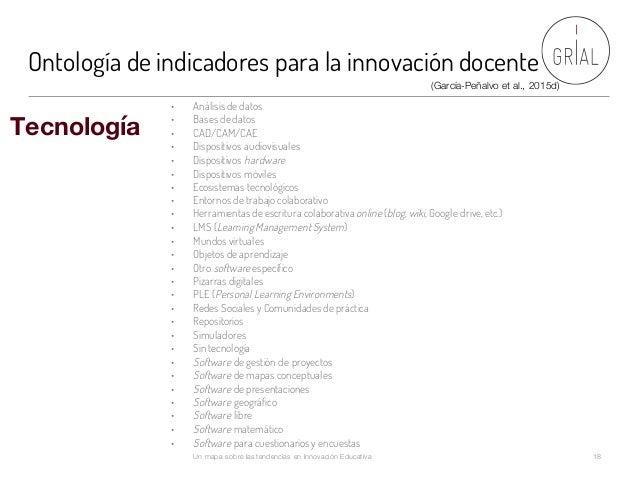 Ontología de indicadores para la innovación docente Un mapa sobre las tendencias en Innovación Educativa 18 Tecnología (Ga...