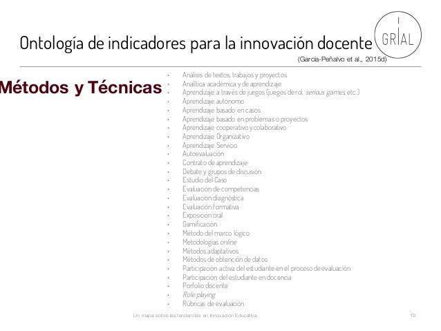 Ontología de indicadores para la innovación docente Un mapa sobre las tendencias en Innovación Educativa 19 Métodos y Técn...