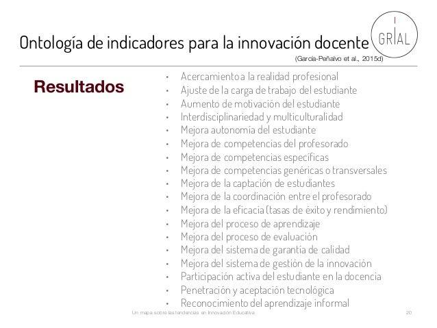 Ontología de indicadores para la innovación docente Un mapa sobre las tendencias en Innovación Educativa 20 Resultados (Ga...