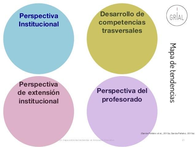 Un mapa sobre las tendencias en Innovación Educativa 21 Mapadetendencias Perspectiva Institucional Desarrollo de competenc...