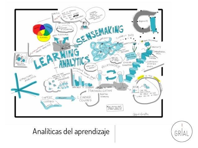 Analíticas del aprendizaje