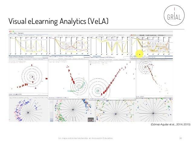Visual eLearning Analytics (VeLA) Un mapa sobre las tendencias en Innovación Educativa 36 (Gómez-Aguilar et al., 2014; 201...
