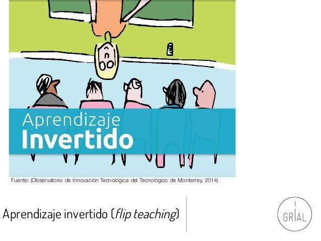 Aprendizaje invertido (flip teaching) Fuente: (Observatorio de Innovación Tecnológica del Tecnológico de Monterrey, 2014)