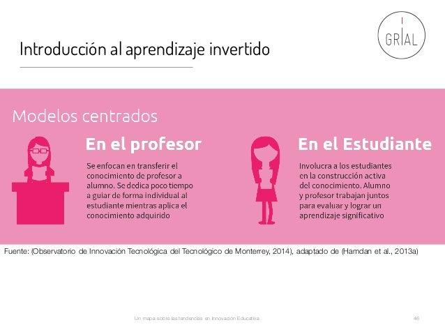 Introducción al aprendizaje invertido Un mapa sobre las tendencias en Innovación Educativa 46 Fuente: (Observatorio de Inn...
