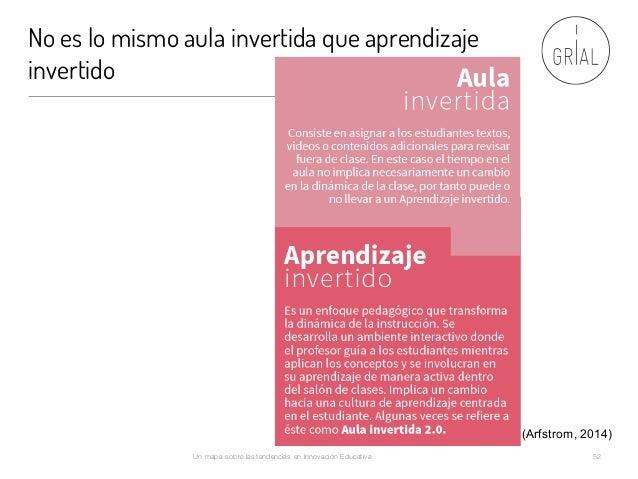 No es lo mismo aula invertida que aprendizaje invertido Un mapa sobre las tendencias en Innovación Educativa 52 (Arfstrom,...