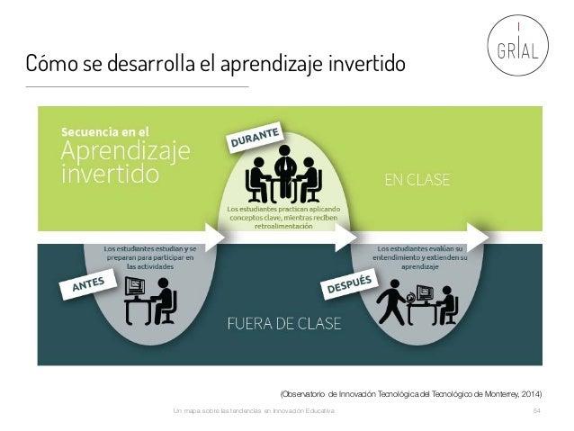Cómo se desarrolla el aprendizaje invertido Un mapa sobre las tendencias en Innovación Educativa 54 (Observatorio de Innov...