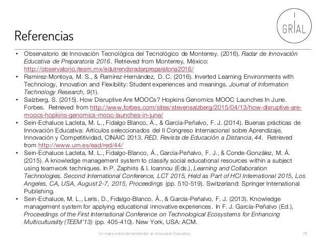 Referencias Un mapa sobre las tendencias en Innovación Educativa 79 • Observatorio de Innovación Tecnológica del Tecnológi...