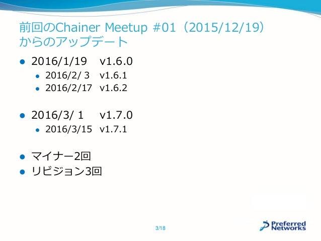 Chainer v1.6からv1.7の新機能 Slide 3