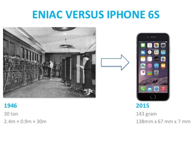 eniac vs iphone