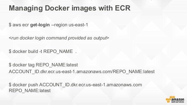 Docker on AWS with Amazon ECR & ECS - Pop-up Loft Tel Aviv