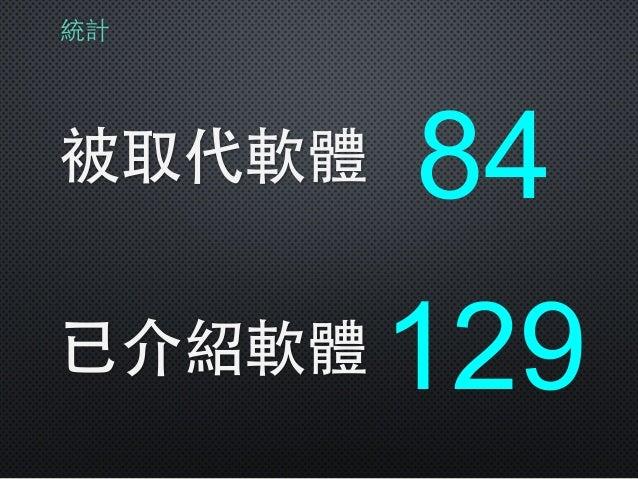 被取代軟體 已介紹軟體 統計 129 84