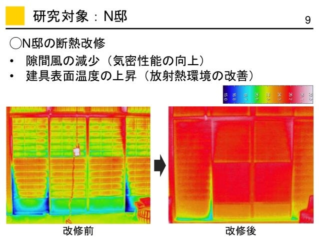 改修前 改修後 • 隙間風の減少(気密性能の向上) • 建具表面温度の上昇(放射熱環境の改善) ◯N邸の断熱改修 9研究対象:N邸