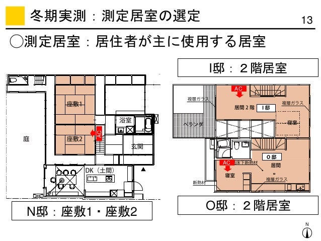 N AC 冬期実測:測定居室の選定 N邸:座敷1・座敷2 ◯測定居室:居住者が主に使用する居室 AC O邸:2階居室 AC I邸:2階居室 13