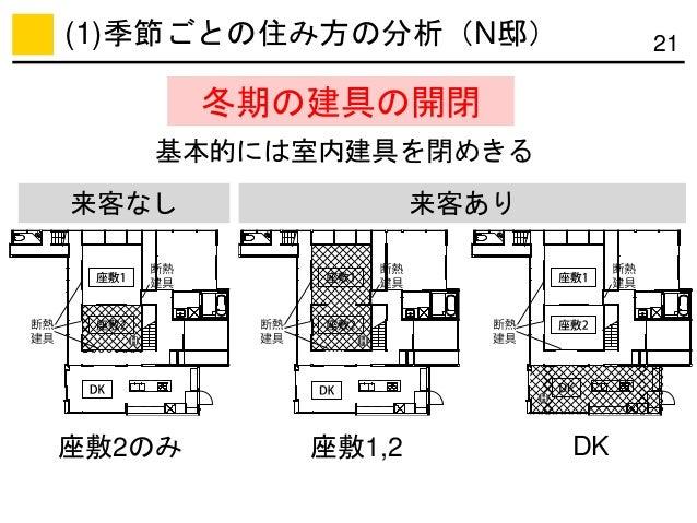 冬期の建具の開閉 座敷2のみ 座敷1,2 DK 21 基本的には室内建具を閉めきる 来客なし 来客あり (1)季節ごとの住み方の分析(N邸)