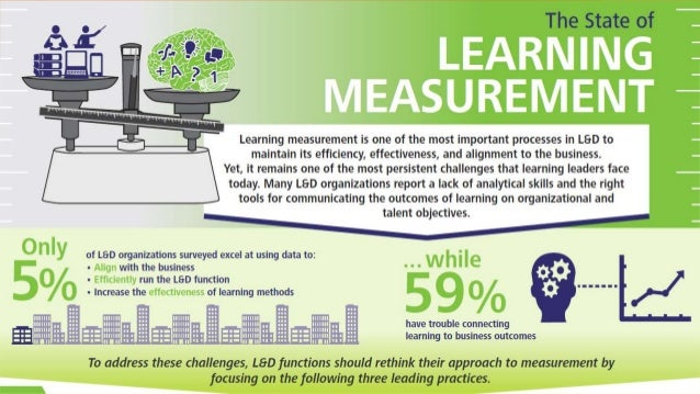 Operational reporting Reactive reporting of operational & compliance measures • Focus on data accuracy, consistency & time...