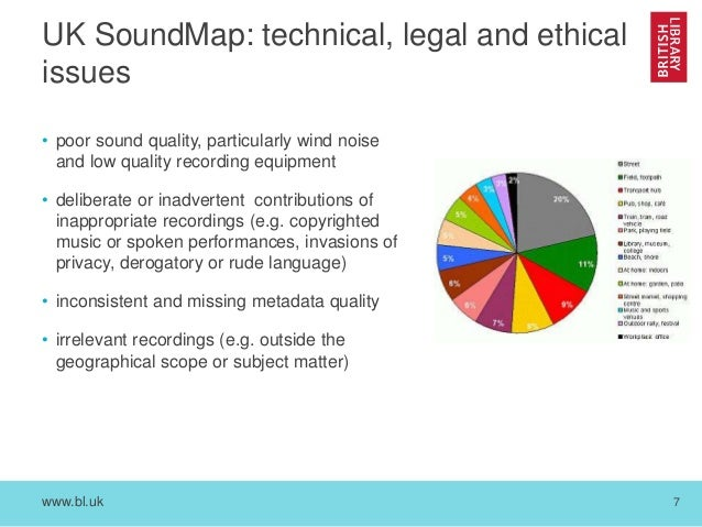 www.bl.uk 7 UK SoundMap: technical, legal and ethical issues • poor sound quality, particularly wind noise and low quality...