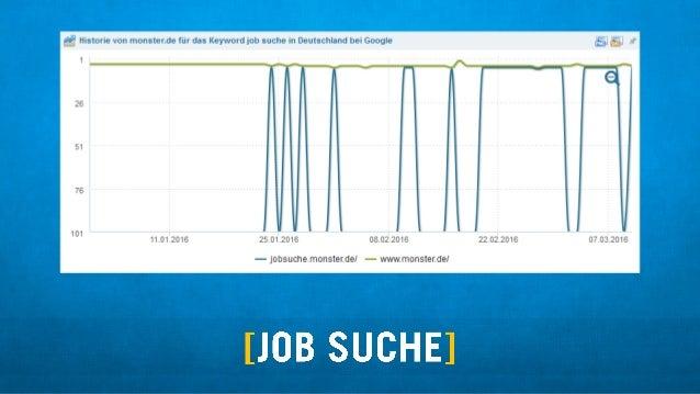 """"""" Historie von monstende fiirdas Keyword job suche in Deutschland bei Google      101       11.01.2016 25.01.2016 08.02.20..."""