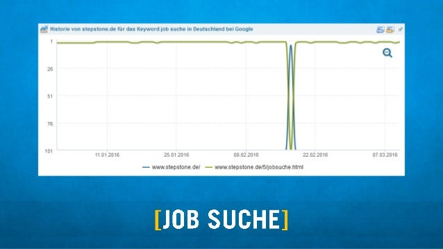 """"""" Historie von stepstone. de fiir das Keyword job suche in Deutschland bei Google  11.01.2016 25.01.2016 08.02.2016 2.02.2..."""