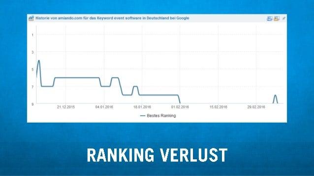 Q Historie von amiando. com fijr das Keyword event software in Deutschland bei Google  21.12.2015 04.01.2016 13.01.2016 01...