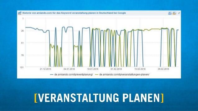 Q Historie von amiando. com fiir das Keyword veranstattung planen in Deutschland bei Google  .1 2?  1  3   MM 1  101     ....