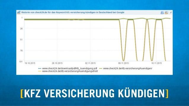 """"""" Historie von checl-<2-1.de fiirdas Keyword kfz versicherung kijndigen in Deutschland bei Google                    1    ..."""