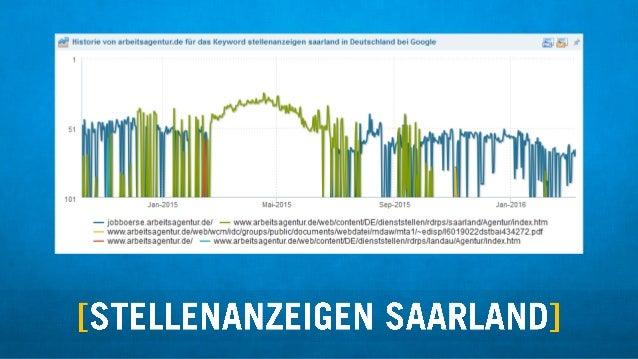 ~14' Historie von arbeitsagentunde fiir das Keyword stellenanzeigen saarland in Deutschland bei Google [_-'5 sf,   1  V-1  ...