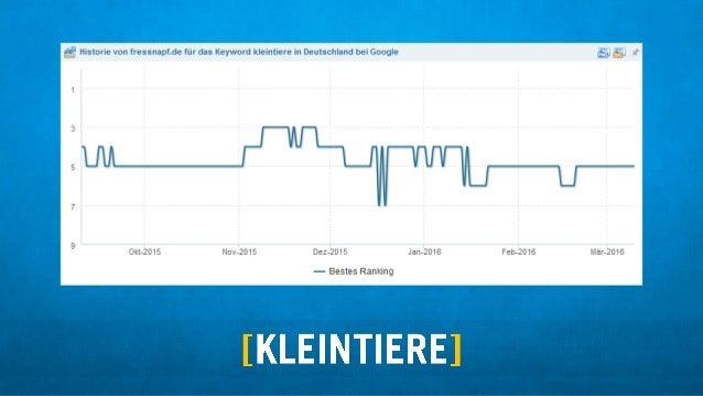 v_vj Historie von fressnaptde fi. ir das Keyword kleintiere in Deutschland bei Google  3 5. 7 9 OK'! -2015 NOV~2015 Dez-20...