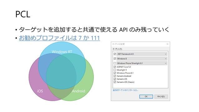 PCL • ターゲットを追加すると共通で使える API のみ残っていく • お勧めプロファイルは 7 か 111 iOS Android Windows RT