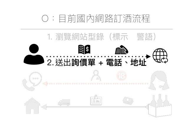 Hsueh Han Liu 90%
