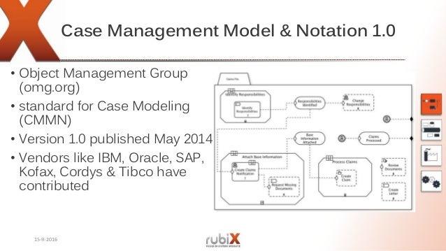 Case Management Model & Notation 1.0 • Object Management Group (omg.org) • standard for Case Modeling (CMMN) • Version 1.0...
