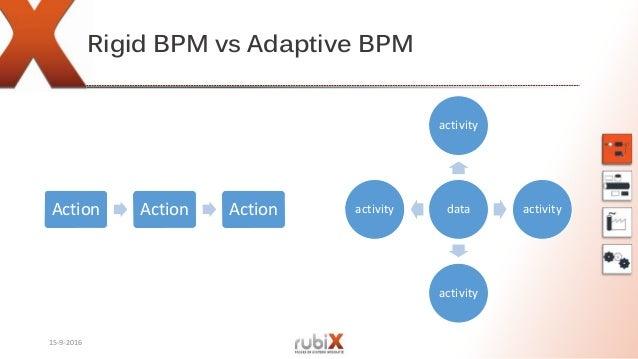 Rigid BPM vs Adaptive BPM Action Action Action data activity activity activity activity 15-9-2016