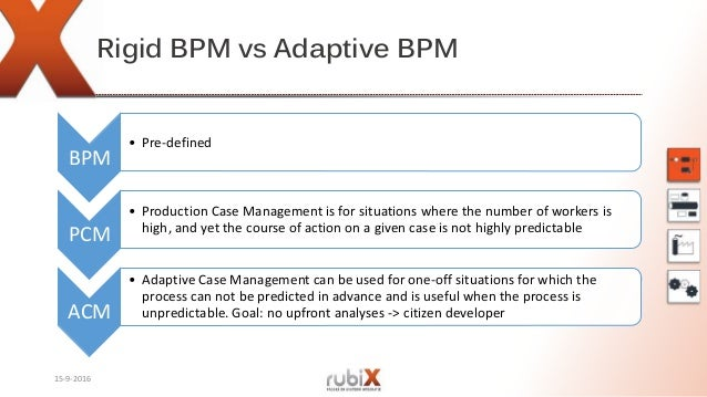Rigid BPM vs Adaptive BPM BPM • Pre-defined PCM • Production Case Management is for situations where the number of workers...