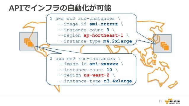APIでインフラの⾃自動化が可能 $ aws ec2 run-instances  --image-id ami-xxxxxx  --instance-count 10  --region us-west-2  --instance-type ...