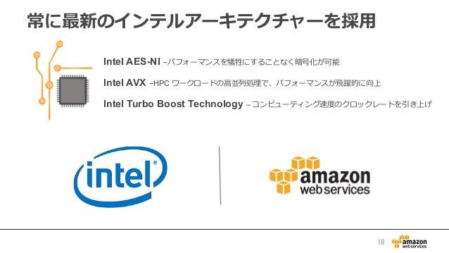 常に最新のインテルアーキテクチャーを採⽤用 Intel AES-NI –パフォーマンスを犠牲にすることなく暗号化が可能  Intel AVX –HPC ワークロードの⾼高並列列処理理で、パフォーマンスが⾶飛躍的に向上  Intel Turb...