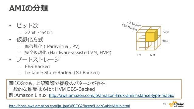 AMIの分類 • ビット数 – 32bit と64bit • 仮想化⽅方式 – 準仮想化 ( Paravirtual, PV) – 完全仮想化 (Hardware-‐‑‒assisted VM, HVM) • ブートス...