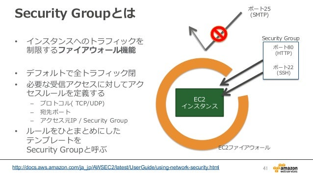 Security Groupとは • インスタンスへのトラフィックを 制限するファイアウォール機能 • デフォルトで全トラフィック閉 • 必要な受信アクセスに対してアク セスルールを定義する – プロトコル( TCP/UDP) –...