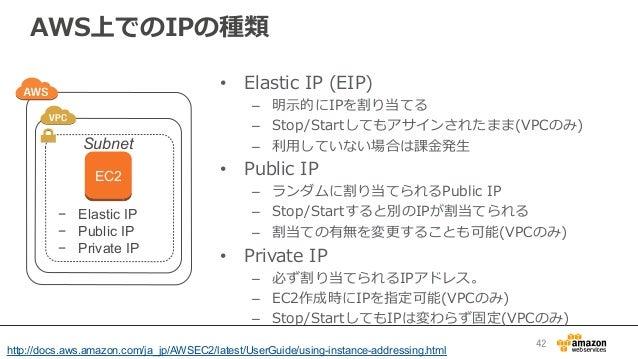 AWS上でのIPの種類 • Elastic IP (EIP) – 明⽰示的にIPを割り当てる – Stop/Startしてもアサインされたまま(VPCのみ) – 利利⽤用していない場合は課⾦金金発⽣生 • Public IP –...